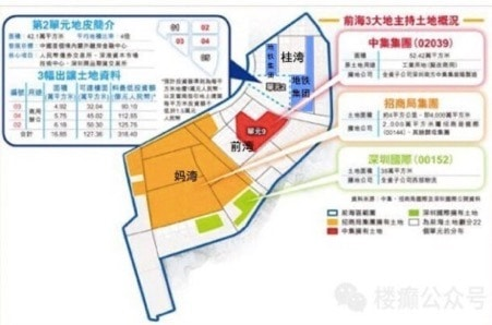 The land in Qianhai held by the three largest landlords